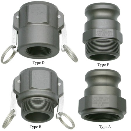 Adaptors Labelled